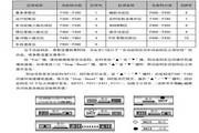 南大傲拓IVT100G-0550T3变频器说明书