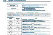 东芝VFS9-2004PM变频器使用说明书