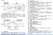 大恒DP-18.5K高性能通用型变频器使用手册