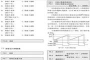 大恒DP-7.5K高性能通用型变频器使用手册