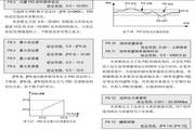 大恒DG-90K高性能通用型变频器使用手册
