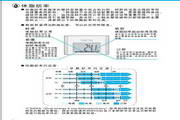 百利达BC-780人体脂肪测量仪说明书