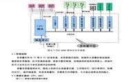 国电南自PSX609A通信服务器技术说明书