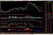 中原证券集成版分析交易系统