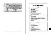 三品SKJ220K-H\P-3P型变频器说明书
