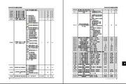 三品SKJ37K-H\P-3P型变频器说明书