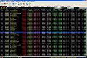易天富基金投资分析决策系统2013