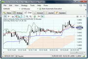 Forex Strategy Trader 3.8.2.0