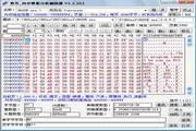 勇芳_内存数据分析编辑器