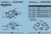 优狐平安行PA958行车语音提示器说明书