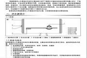 阿里斯顿AL100H1.5 MB电热水器使用说明书