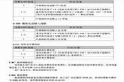 神源电气SY5000-G18544变频器说明书