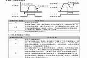 神源电气SY5000-G13244变频器说明书