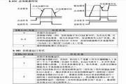 神源电气SY5000-G09044变频器说明书