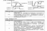 神源电气SY5000-G07544变频器说明书