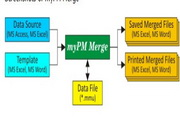 myPM Merge 2.6.0.0