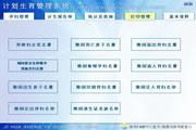 宏达计划生育管理系统 单机版