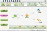 宏达渔具进销存管理系统 代理版 1.0