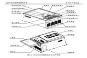 西驰CFC8-7T2200变频器使用说明书