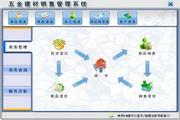 宏达五金建材销售管理系统 绿色版 2.0
