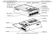 西驰CFC8-7T0900变频器使用说明书