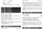 丹佛斯VLT5202变频器操作说明书