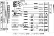 安瑞FSA3231电容器保护测控装置说明书