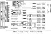 安瑞FSA3221变压器保护测控装置说明书