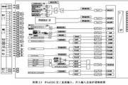 安瑞FSA-3121A站用变/接地变保护测控装置技术说明书