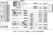 安瑞FSA-3131A电容器保护测控装置技术说明书