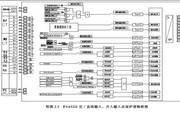 安瑞FSA-3113线路光纤纵差保护测控装置技术说明书