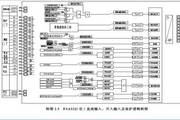 安瑞FSA-3112线路保护测控装置技术说明书