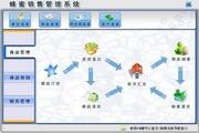 宏达蜂蜜销售管理系统 单机版 1.0
