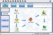 宏达宠物用品销售管理系统 代理版 1.0