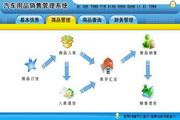 宏达汽车用品销售管理系统 绿色版 1.0
