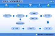 宏达信息化装备管理系统 绿色版