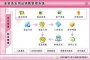 宏达美容美发用品销售管理系统 绿色版