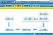 宏达煤炭运销管理系统 代理版 1.0