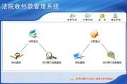 宏达法院收付款管理系统 单机版