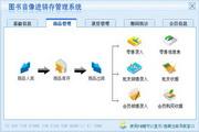 宏达图书音像进销存管理系统 代理版 1.0
