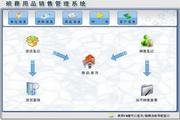 宏达殡葬用品销售管理系统 绿色版 1.0