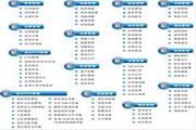 科脉启谋商业管理软件 8.0