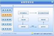 宏达家教管理系统 绿色版