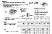 法国KIMO品牌CP103-PO微差压变送器说明书