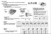 法国KIMO品牌CP102-AO微差压变送器说明书