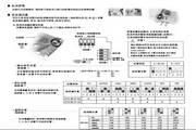 法国KIMO品牌CP101-PO微差压变送器说明书