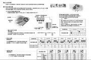 法国KIMO品牌CP101-AN微差压变送器说明书