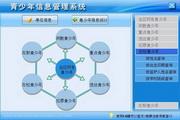 宏达青少年信息管理系统 代理版 1.0