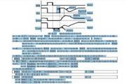 深川SVF1000-G5.5T4B通用变频器说明书