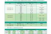 安诺瑞ANR-LXK180零序电流互感器使用说明书